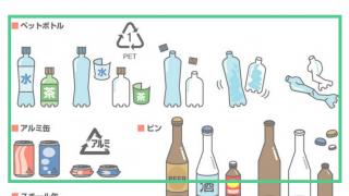 めんどくさい松山市のゴミの分別について